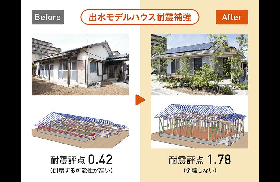 出水モデルハウス耐震補強-pc