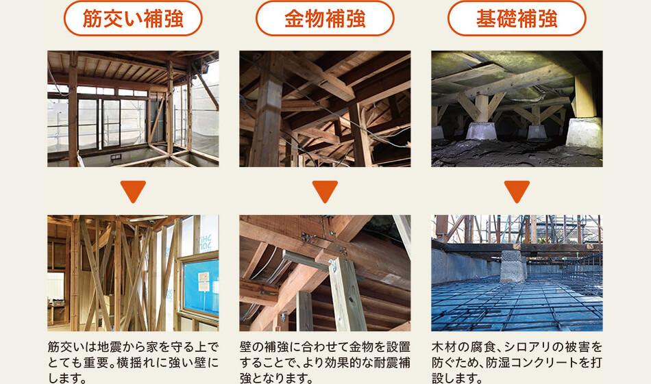 《筋交い補強》筋交いは地震から家を守る上でとても重要。横揺れに強い壁にします。