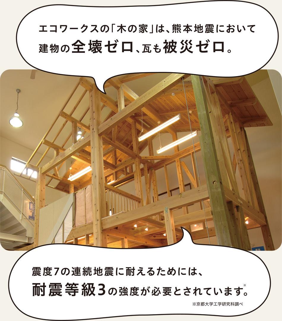エコワークスの「木の家」は、熊本地震において建物の全壊ゼロ、瓦も被災ゼロ。