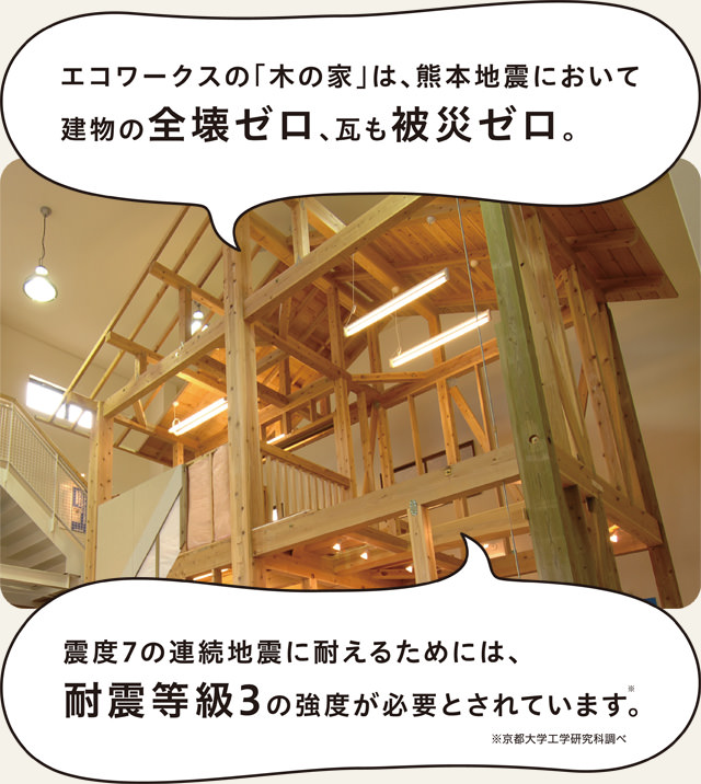 エコワークスの「木の家」は、熊本地震において建物の全壊ゼロ、瓦も被災ゼロ。_sp