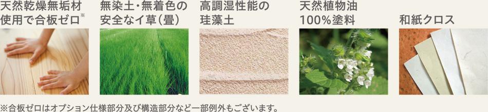 天然乾燥無垢材使用で合板ゼロ/無染土・無着色の安全なイ草(畳)/高調湿性能の珪藻土/天然植物油100%塗料/和紙クロス ※合板ゼロはオプション仕様部分及び構造部分など一部例外もございます。