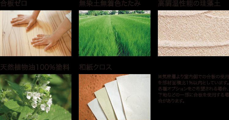 合板ゼロ、無染土無着色たたみ、高調湿性能の珪藻土、天然植物油100%塗料、和紙クロス