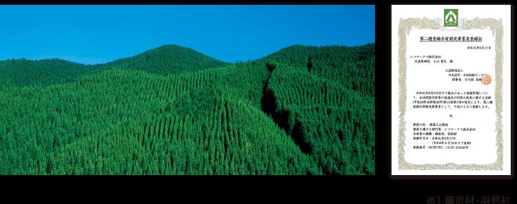 第二種登録木材関連事業者登録証