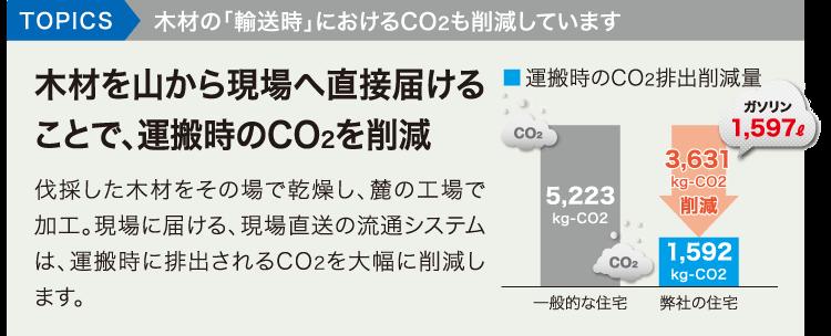 TOPICS木材の「輸送時」におけるCO2も削減しています