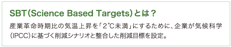SBT(Science Based Targets)とは?