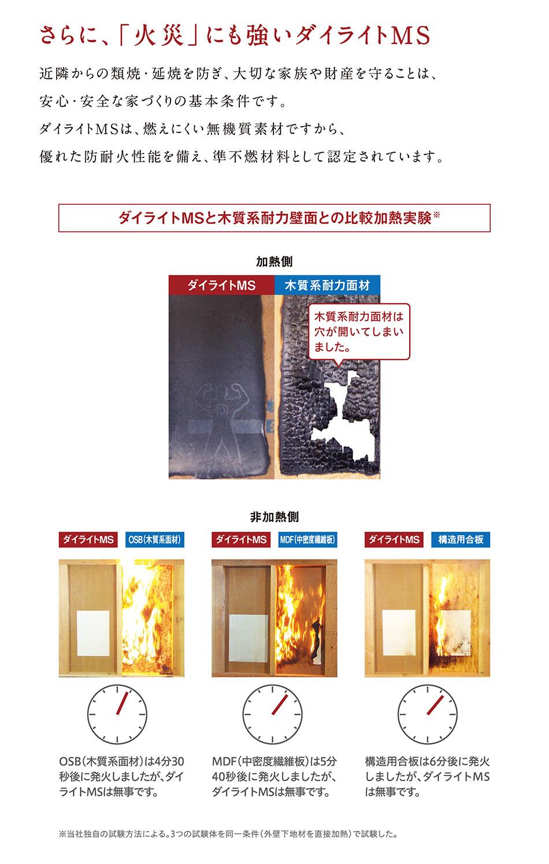 さらに、「火災」にも強いダイライトMS。近隣からの類焼・延焼を防ぎ、大切な家族や財産を守ることは、安心・安全な家づくりの基本条件です。ダイライトMSは、燃えにくい無機質素材ですから、優れた防耐火性能を備え、準不燃材料として認定されています。