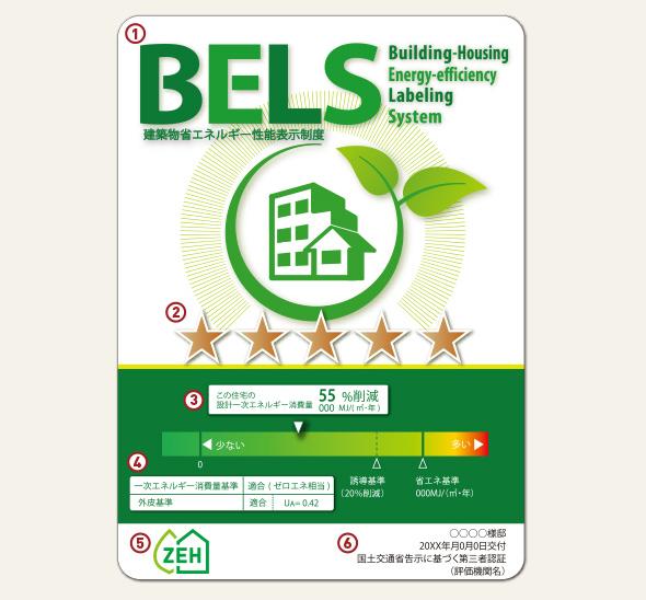 BELS-建築物省エルギー性能表示制度