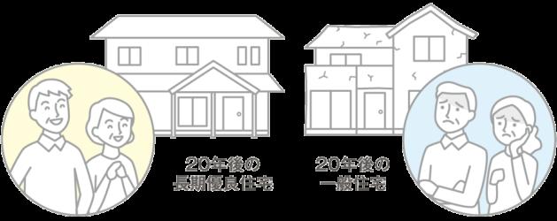 20年後の長期優良住宅/20年後の一般住宅