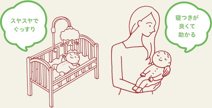 2.すこやかな空気環境-イラスト